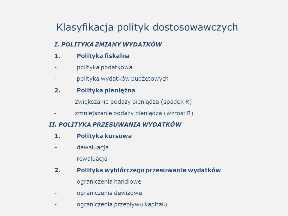 Klasyfikacja polityk dostosowawczych I. POLITYKA ZMIANY WYDATKÓW 1.Polityka fiskalna -polityka podatkowa -polityka wydatków budżetowych 2.Polityka pie