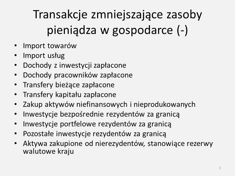 Transakcje zmniejszające zasoby pieniądza w gospodarce (-) 5 Import towarów Import usług Dochody z inwestycji zapłacone Dochody pracowników zapłacone