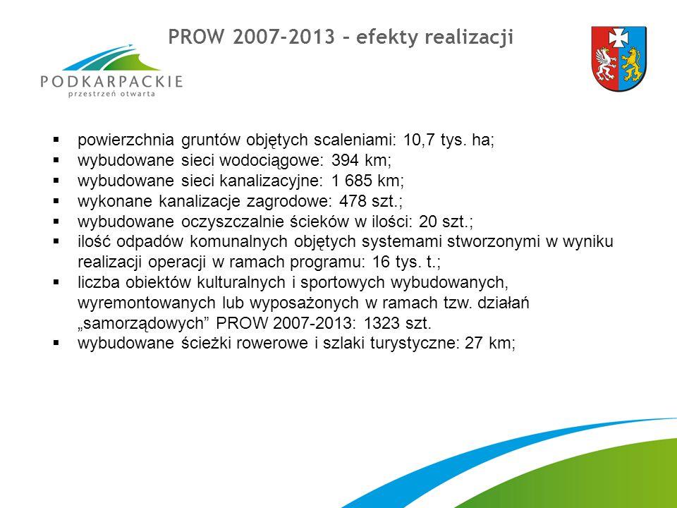 PROW 2007-2013 – efekty realizacji  powierzchnia gruntów objętych scaleniami: 10,7 tys.