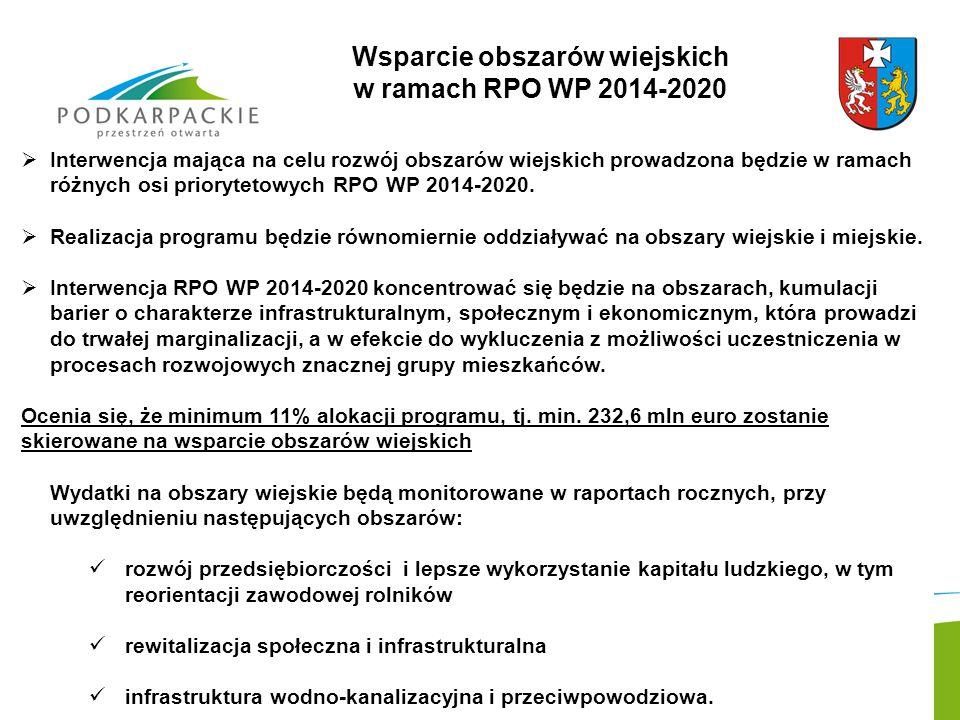 Wsparcie obszarów wiejskich w ramach RPO WP 2014-2020  Interwencja mająca na celu rozwój obszarów wiejskich prowadzona będzie w ramach różnych osi priorytetowych RPO WP 2014-2020.