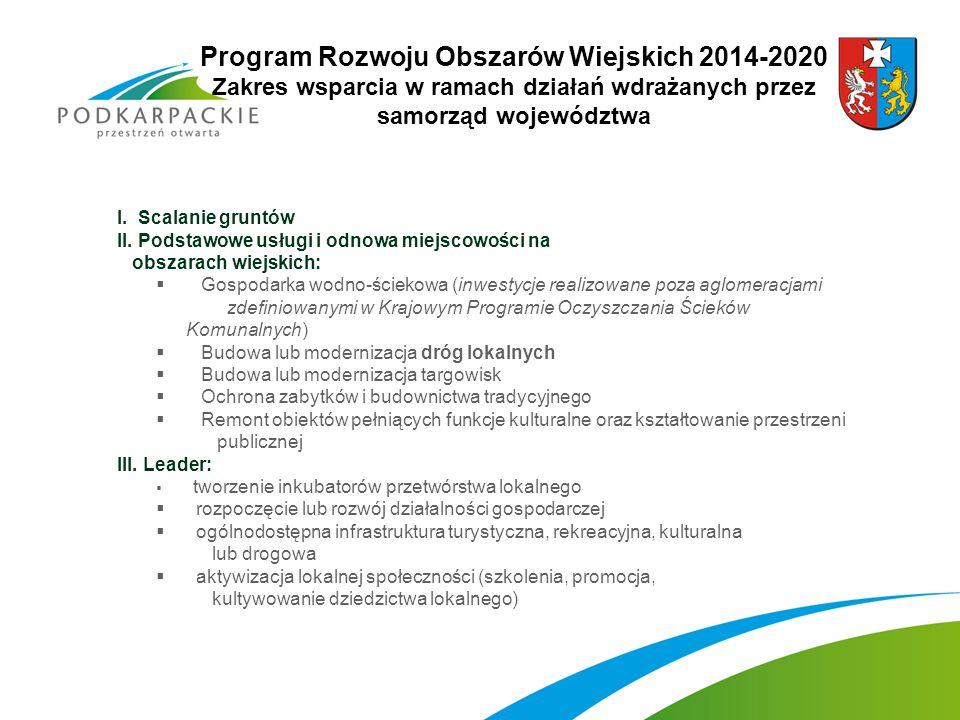 Program Rozwoju Obszarów Wiejskich 2014-2020 Zakres wsparcia w ramach działań wdrażanych przez samorząd województwa I.
