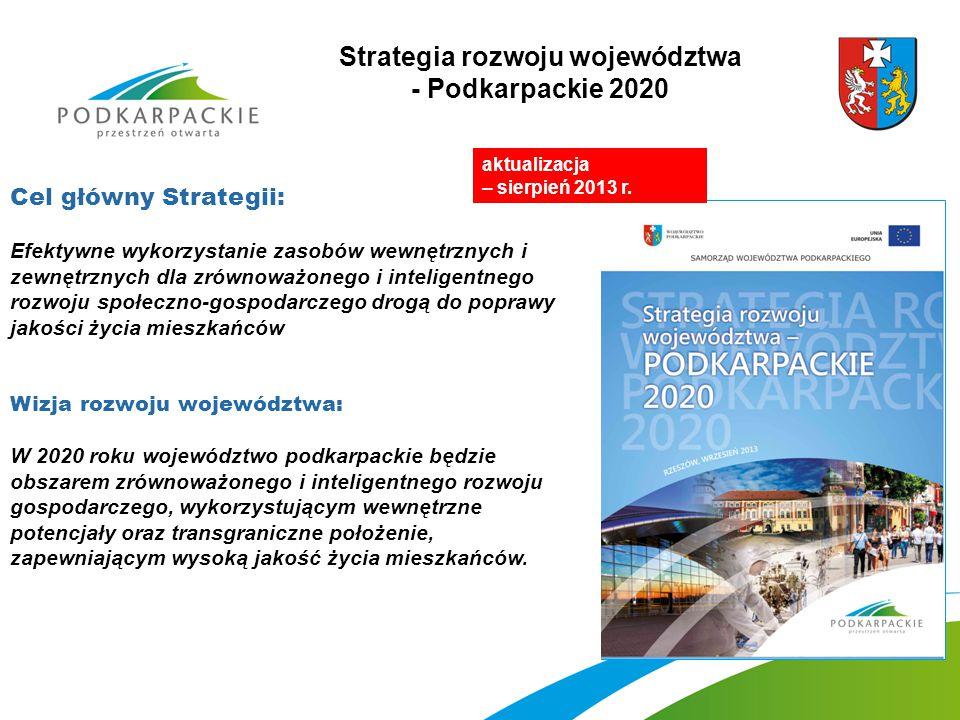 Strategia rozwoju województwa - Podkarpackie 2020 Cel główny Strategii: Efektywne wykorzystanie zasobów wewnętrznych i zewnętrznych dla zrównoważonego i inteligentnego rozwoju społeczno-gospodarczego drogą do poprawy jakości życia mieszkańców Wizja rozwoju województwa: W 2020 roku województwo podkarpackie będzie obszarem zrównoważonego i inteligentnego rozwoju gospodarczego, wykorzystującym wewnętrzne potencjały oraz transgraniczne położenie, zapewniającym wysoką jakość życia mieszkańców.