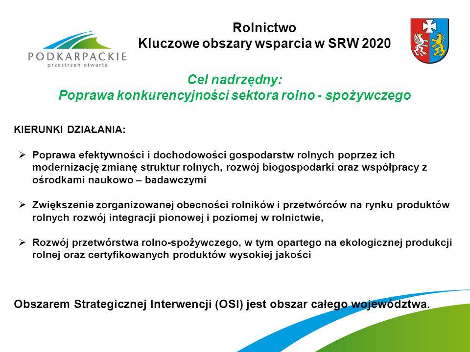 Rolnictwo Kluczowe obszary wsparcia w SRW 2020 Cel nadrzędny: Poprawa konkurencyjności sektora rolno - spożywczego KIERUNKI DZIAŁANIA:  Poprawa efektywności i dochodowości gospodarstw rolnych poprzez ich modernizację zmianę struktur rolnych, rozwój biogospodarki oraz współpracy z ośrodkami naukowo – badawczymi  Zwiększenie zorganizowanej obecności rolników i przetwórców na rynku produktów rolnych rozwój integracji pionowej i poziomej w rolnictwie,  Rozwój przetwórstwa rolno-spożywczego, w tym opartego na ekologicznej produkcji rolnej oraz certyfikowanych produktów wysokiej jakości Obszarem Strategicznej Interwencji (OSI) jest obszar całego województwa.