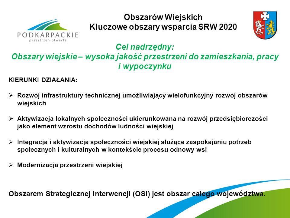 Obszarów Wiejskich Kluczowe obszary wsparcia SRW 2020 Cel nadrzędny: Obszary wiejskie – wysoka jakość przestrzeni do zamieszkania, pracy i wypoczynku KIERUNKI DZIAŁANIA:  Rozwój infrastruktury technicznej umożliwiający wielofunkcyjny rozwój obszarów wiejskich  Aktywizacja lokalnych społeczności ukierunkowana na rozwój przedsiębiorczości jako element wzrostu dochodów ludności wiejskiej  Integracja i aktywizacja społeczności wiejskiej służące zaspokajaniu potrzeb społecznych i kulturalnych w kontekście procesu odnowy wsi  Modernizacja przestrzeni wiejskiej Obszarem Strategicznej Interwencji (OSI) jest obszar całego województwa.