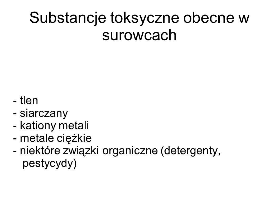 Substancje toksyczne obecne w surowcach - tlen - siarczany - kationy metali - metale ciężkie - niektóre związki organiczne (detergenty, pestycydy)