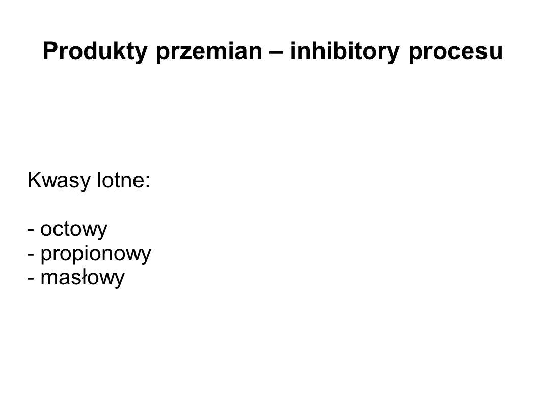 Produkty przemian – inhibitory procesu Kwasy lotne: - octowy - propionowy - masłowy