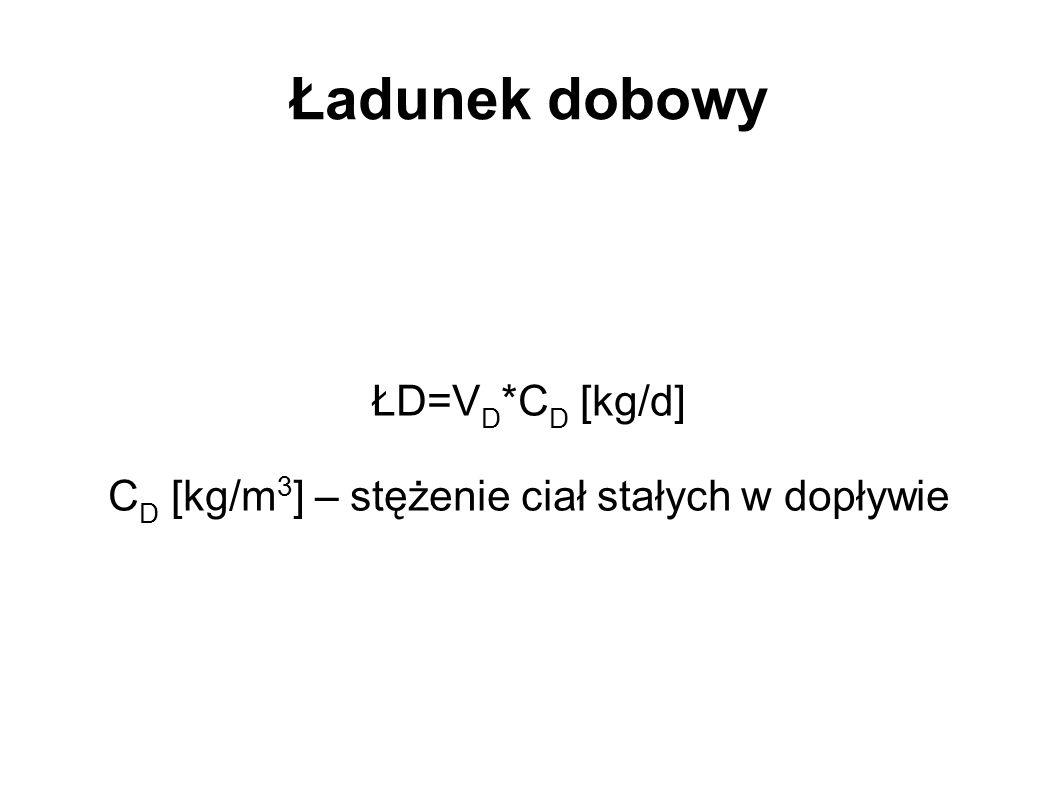 Ładunek dobowy ŁD=V D *C D [kg/d] C D [kg/m 3 ] – stężenie ciał stałych w dopływie