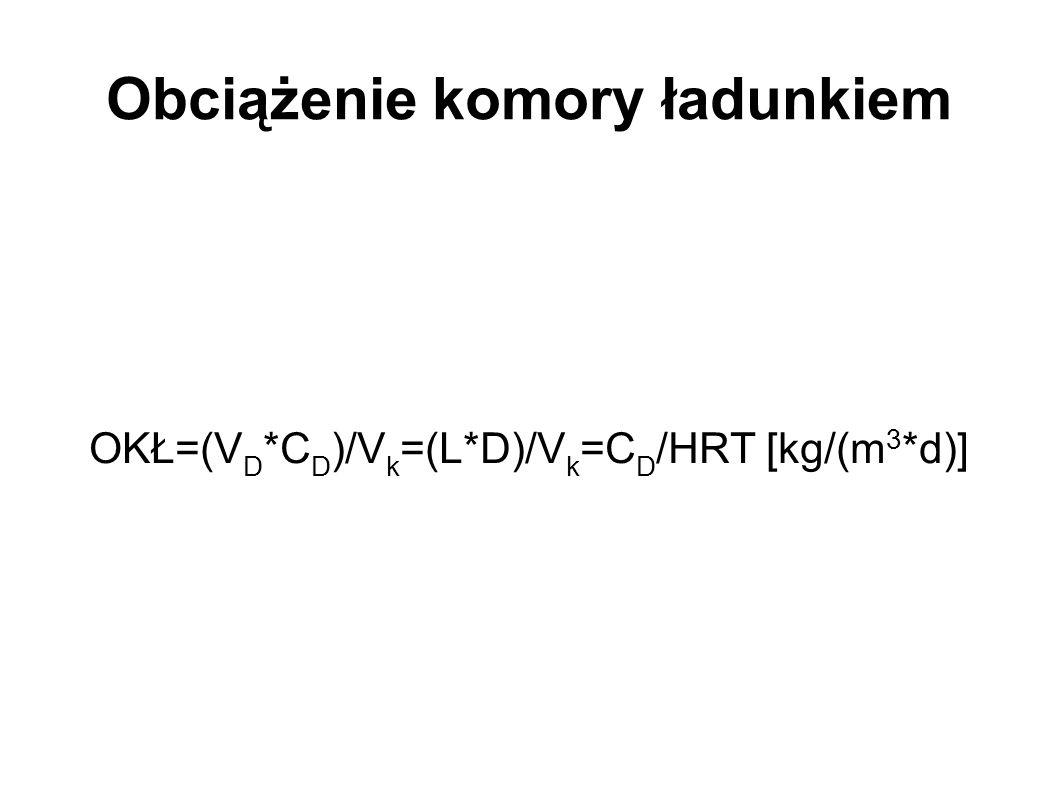 Obciążenie komory ładunkiem OKŁ=(V D *C D )/V k =(L*D)/V k =C D /HRT [kg/(m 3 *d)]