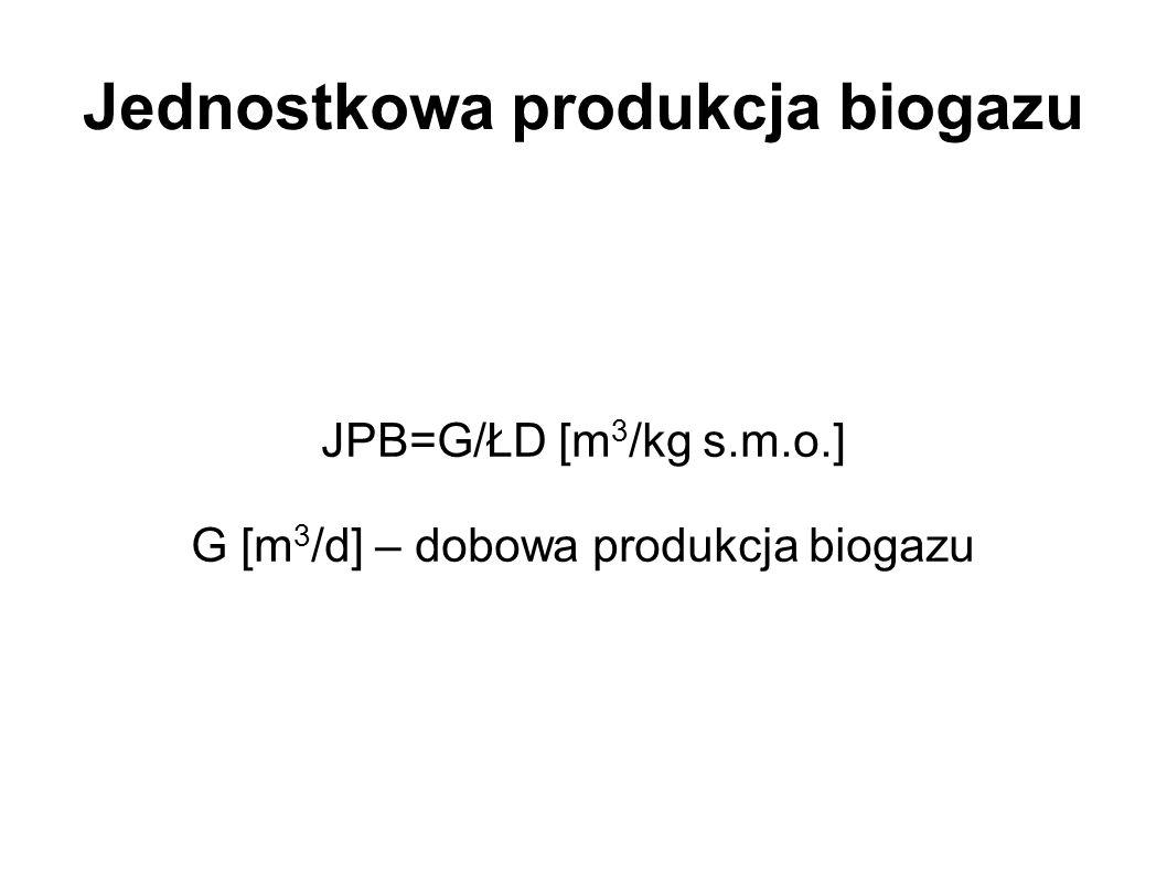 Jednostkowa produkcja biogazu JPB=G/ŁD [m 3 /kg s.m.o.] G [m 3 /d] – dobowa produkcja biogazu