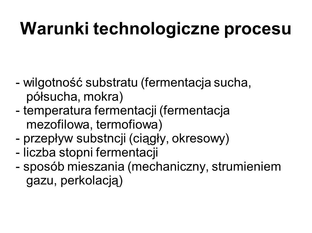 Warunki technologiczne procesu - wilgotność substratu (fermentacja sucha, półsucha, mokra) - temperatura fermentacji (fermentacja mezofilowa, termofiowa) - przepływ substncji (ciągły, okresowy) - liczba stopni fermentacji - sposób mieszania (mechaniczny, strumieniem gazu, perkolacją)