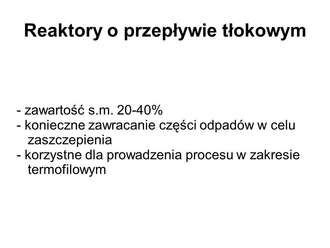 Reaktory o przepływie tłokowym - zawartość s.m.