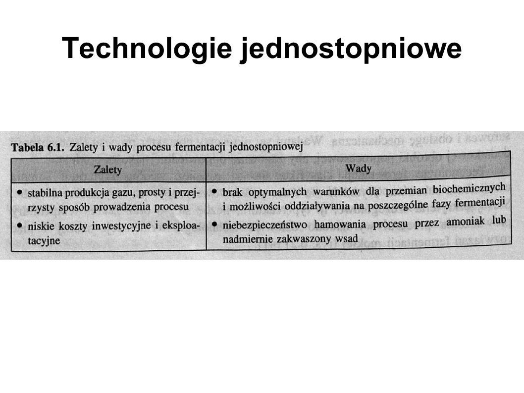 Technologie jednostopniowe