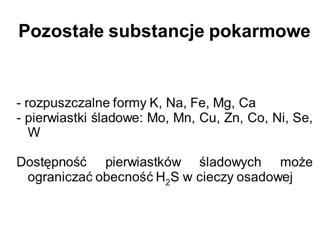Pozostałe substancje pokarmowe - rozpuszczalne formy K, Na, Fe, Mg, Ca - pierwiastki śladowe: Mo, Mn, Cu, Zn, Co, Ni, Se, W Dostępność pierwiastków śladowych może ograniczać obecność H 2 S w cieczy osadowej