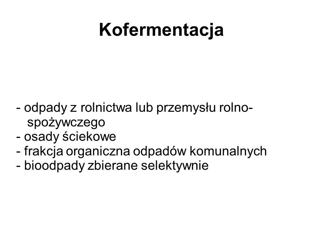 Kofermentacja - odpady z rolnictwa lub przemysłu rolno- spożywczego - osady ściekowe - frakcja organiczna odpadów komunalnych - bioodpady zbierane selektywnie