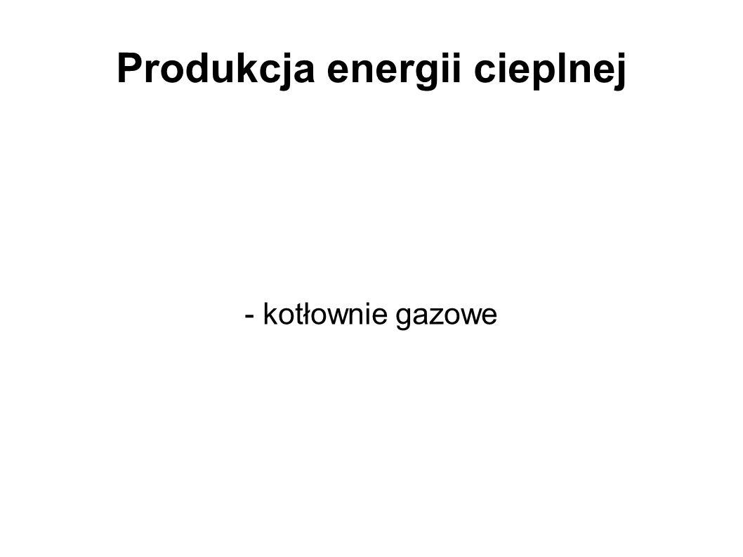 Produkcja energii cieplnej - kotłownie gazowe