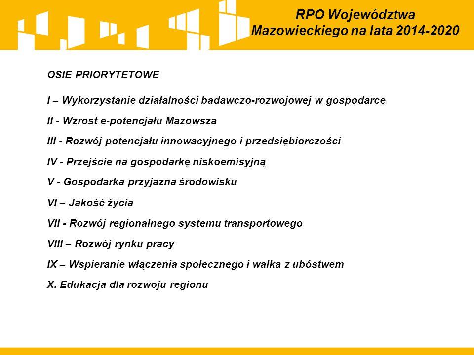 Wizja rozwoju makroregionu Polski Centralnej Makroregion Polski Centralnej awangardą Europy XXI wieku