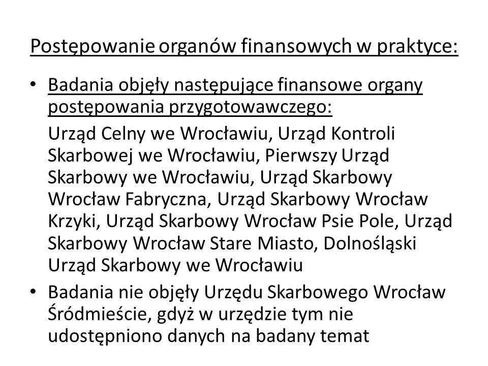 Postępowanie organów finansowych w praktyce: Badania objęły następujące finansowe organy postępowania przygotowawczego: Urząd Celny we Wrocławiu, Urzą