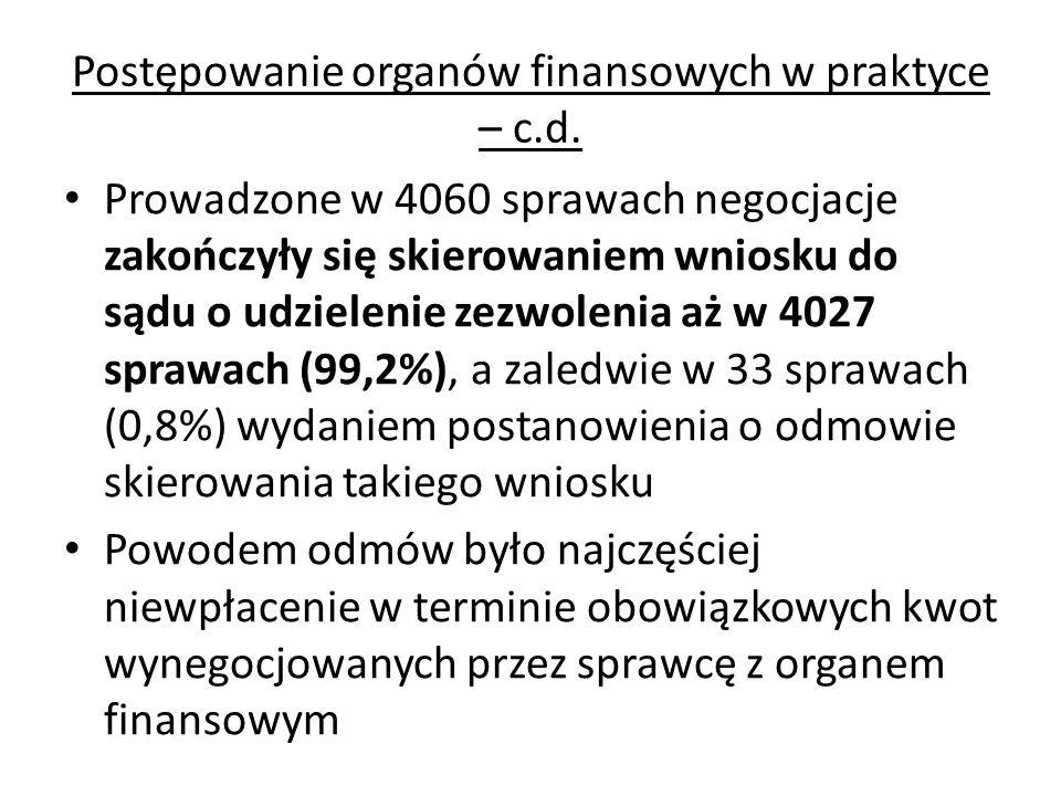 Postępowanie organów finansowych w praktyce – c.d. Prowadzone w 4060 sprawach negocjacje zakończyły się skierowaniem wniosku do sądu o udzielenie zezw