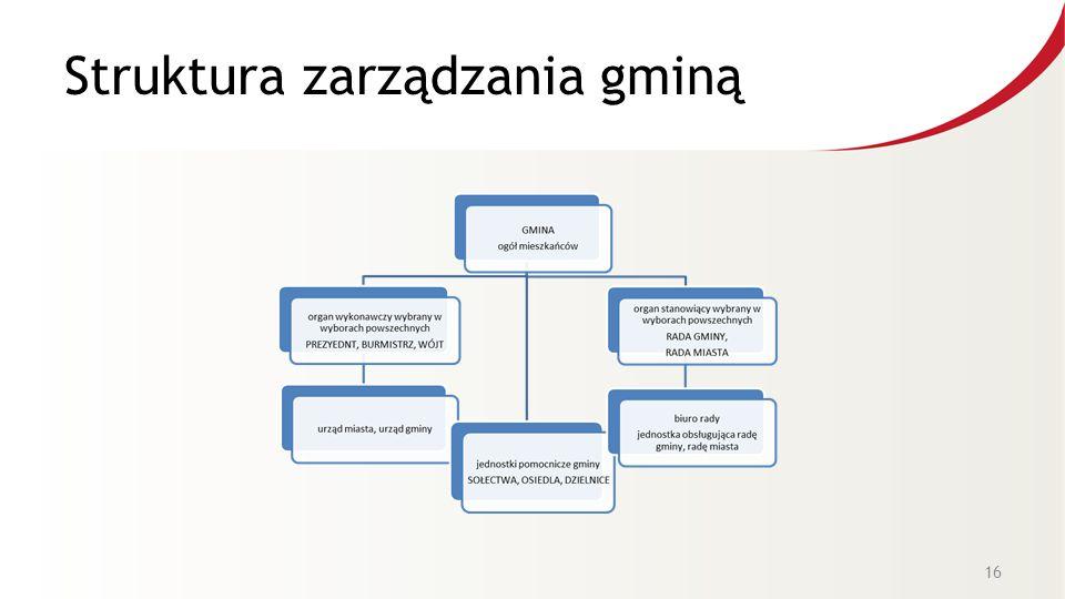Struktura zarządzania gminą 16