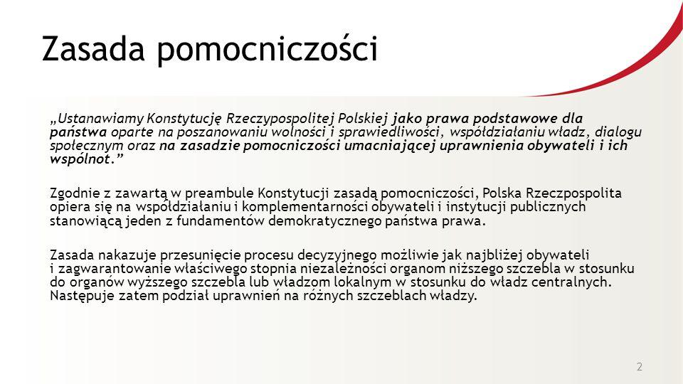 """Zasada pomocniczości """"Ustanawiamy Konstytucję Rzeczypospolitej Polskiej jako prawa podstawowe dla państwa oparte na poszanowaniu wolności i sprawiedliwości, współdziałaniu władz, dialogu społecznym oraz na zasadzie pomocniczości umacniającej uprawnienia obywateli i ich wspólnot. Zgodnie z zawartą w preambule Konstytucji zasadą pomocniczości, Polska Rzeczpospolita opiera się na współdziałaniu i komplementarności obywateli i instytucji publicznych stanowiącą jeden z fundamentów demokratycznego państwa prawa."""