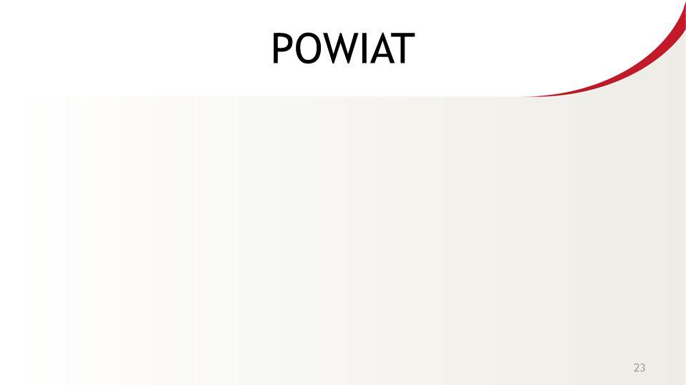 POWIAT 23