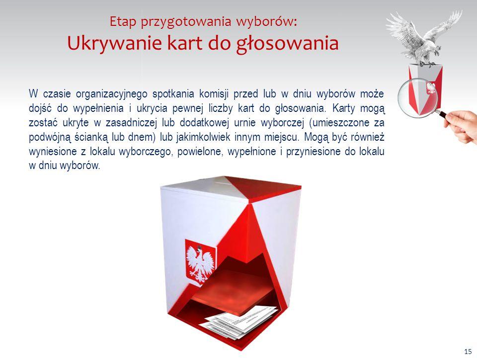 Etap przygotowania wyborów: Ukrywanie kart do głosowania W czasie organizacyjnego spotkania komisji przed lub w dniu wyborów może dojść do wypełnienia i ukrycia pewnej liczby kart do głosowania.