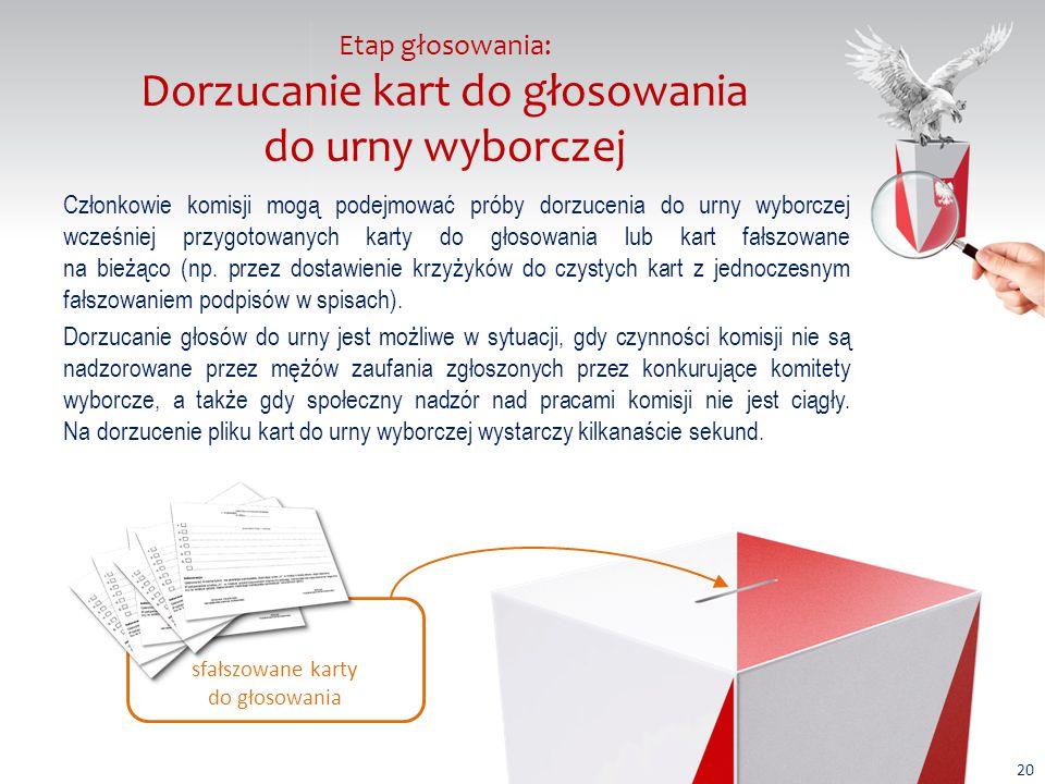 Etap głosowania: Dorzucanie kart do głosowania do urny wyborczej Członkowie komisji mogą podejmować próby dorzucenia do urny wyborczej wcześniej przygotowanych karty do głosowania lub kart fałszowane na bieżąco (np.