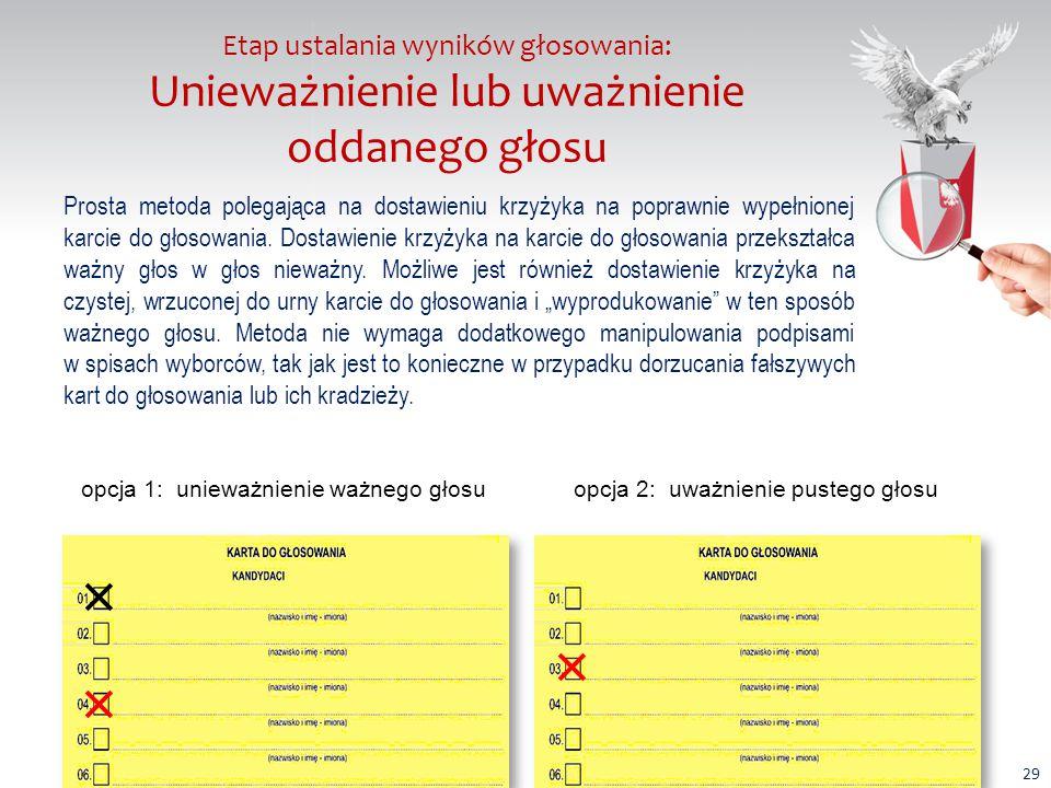 Etap ustalania wyników głosowania: Unieważnienie lub uważnienie oddanego głosu Prosta metoda polegająca na dostawieniu krzyżyka na poprawnie wypełnionej karcie do głosowania.