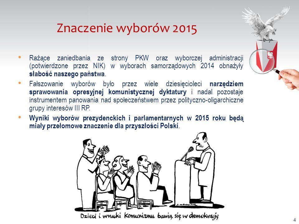 Fałszowanie wyborów jest faktem Źródło: archiwum.rp.pl - J.Flis, K.Rzążewski, P.Śleszyński Zobacz także: wyborynamapie.pl oraz wbdata.plarchiwum.rp.plwyborynamapie.plwbdata.pl 3