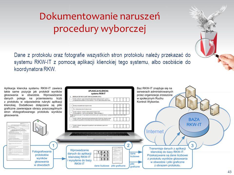 Dokumentowanie naruszeń procedury wyborczej Dane z protokołu oraz fotografie wszystkich stron protokołu należy przekazać do systemu RKW-IT z pomocą aplikacji klienckiej tego systemu, albo osobiście do koordynatora RKW.