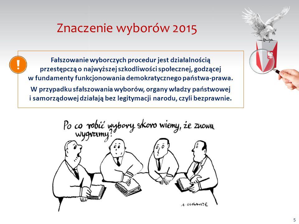 Znaczenie wyborów 2015 Fałszowanie wyborczych procedur jest działalnością przestępczą o najwyższej szkodliwości społecznej, godzącej w fundamenty funkcjonowania demokratycznego państwa-prawa.