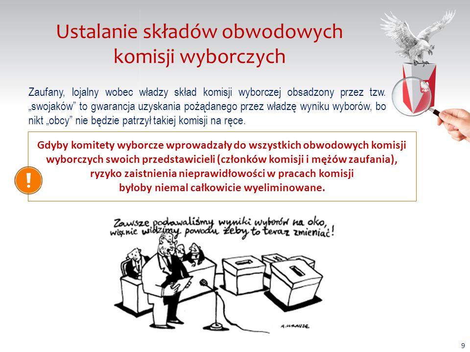 Etap ustalania składów obwodowych komisji wyborczych
