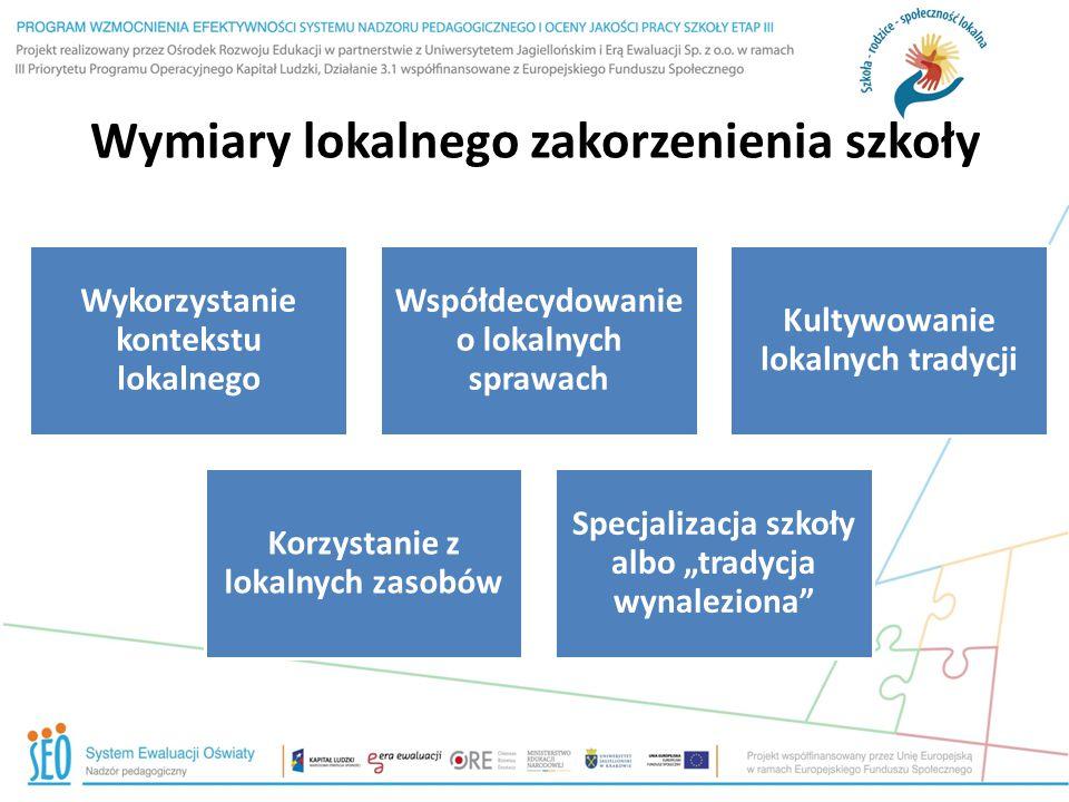 Wymiary lokalnego zakorzenienia szkoły Wykorzystanie kontekstu lokalnego Współdecydowanie o lokalnych sprawach Kultywowanie lokalnych tradycji Korzyst