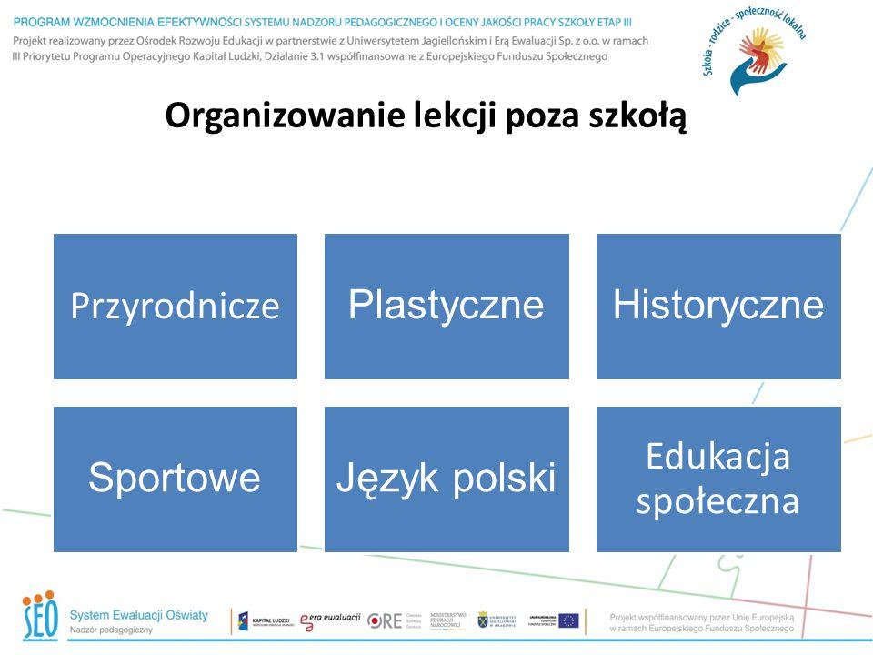 Organizowanie lekcji poza szkołą Przyrodnicze PlastyczneHistoryczne SportoweJęzyk polski Edukacja społeczna