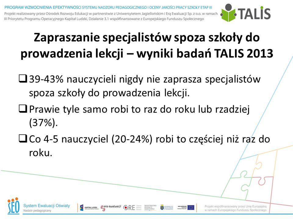 Zapraszanie specjalistów spoza szkoły do prowadzenia lekcji – wyniki badań TALIS 2013  39-43% nauczycieli nigdy nie zaprasza specjalistów spoza szkoł