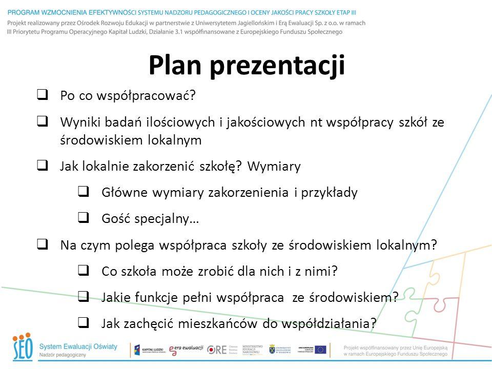 Plan prezentacji  Po co współpracować?  Wyniki badań ilościowych i jakościowych nt współpracy szkół ze środowiskiem lokalnym  Jak lokalnie zakorzen