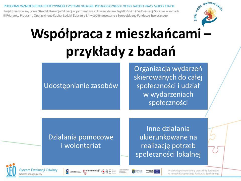 Współpraca z mieszkańcami – przykłady z badań Udostępnianie zasobów Organizacja wydarzeń skierowanych do całej społeczności i udział w wydarzeniach sp