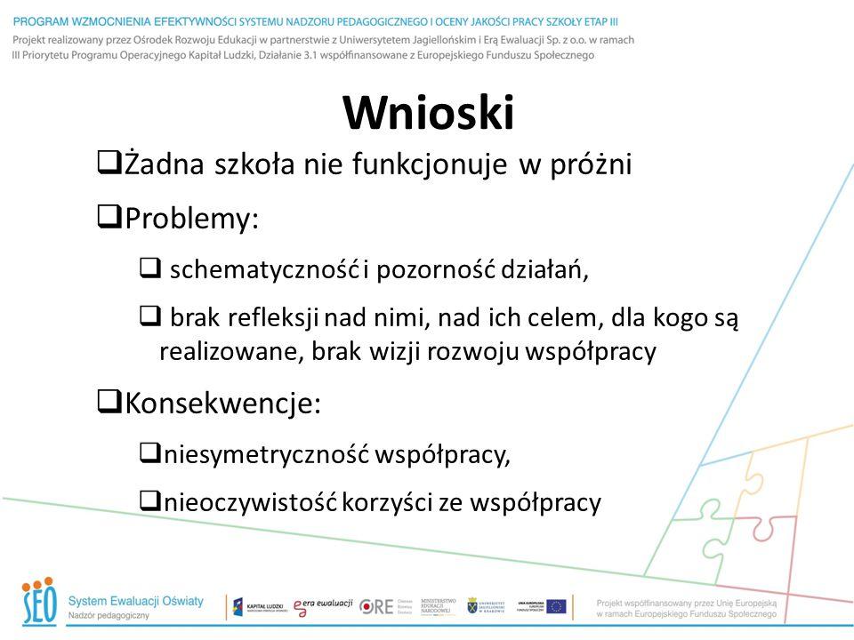 Wnioski  Żadna szkoła nie funkcjonuje w próżni  Problemy:  schematyczność i pozorność działań,  brak refleksji nad nimi, nad ich celem, dla kogo s