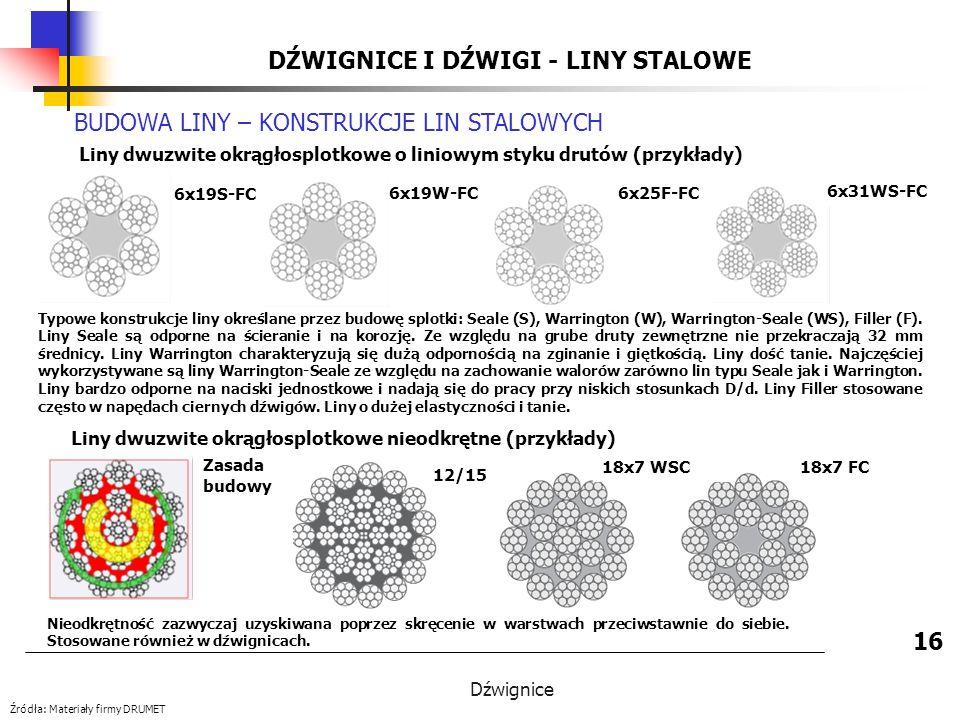 Dźwignice DŹWIGNICE I DŹWIGI - LINY STALOWE BUDOWA LINY – KONSTRUKCJE LIN STALOWYCH Liny dwuzwite okrągłosplotkowe o liniowym styku drutów (przykłady) Źródła: Materiały firmy DRUMET 6x19S-FC 6x19W-FC 6x25F-FC Typowe konstrukcje liny określane przez budowę splotki: Seale (S), Warrington (W), Warrington-Seale (WS), Filler (F).