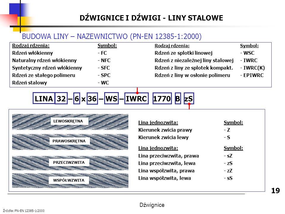 Dźwignice DŹWIGNICE I DŹWIGI - LINY STALOWE 19 BUDOWA LINY – NAZEWNICTWO (PN-EN 12385-1:2000) Część słowna (np.