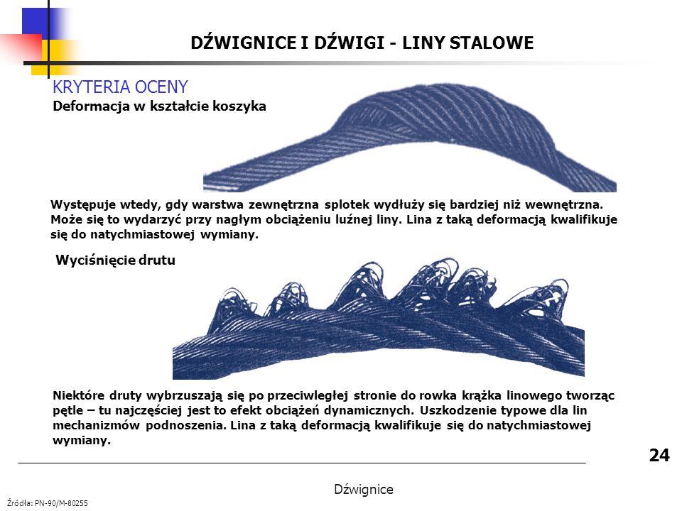 Dźwignice DŹWIGNICE I DŹWIGI - LINY STALOWE 24 KRYTERIA OCENY Deformacja w kształcie koszyka Występuje wtedy, gdy warstwa zewnętrzna splotek wydłuży się bardziej niż wewnętrzna.