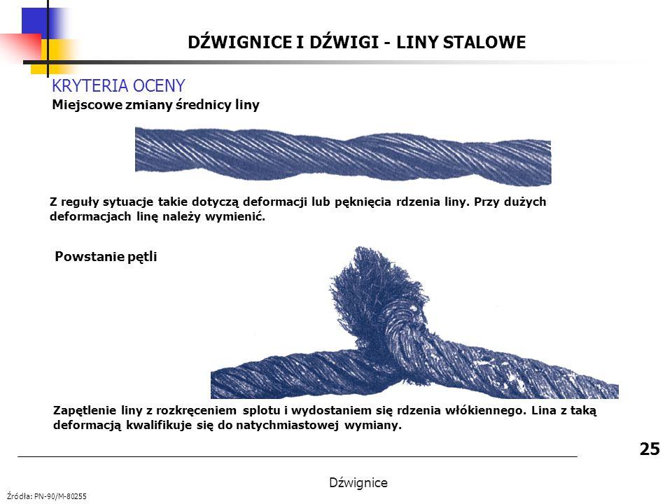 Dźwignice DŹWIGNICE I DŹWIGI - LINY STALOWE 25 Źródła: PN-90/M-80255 KRYTERIA OCENY Miejscowe zmiany średnicy liny Z reguły sytuacje takie dotyczą deformacji lub pęknięcia rdzenia liny.