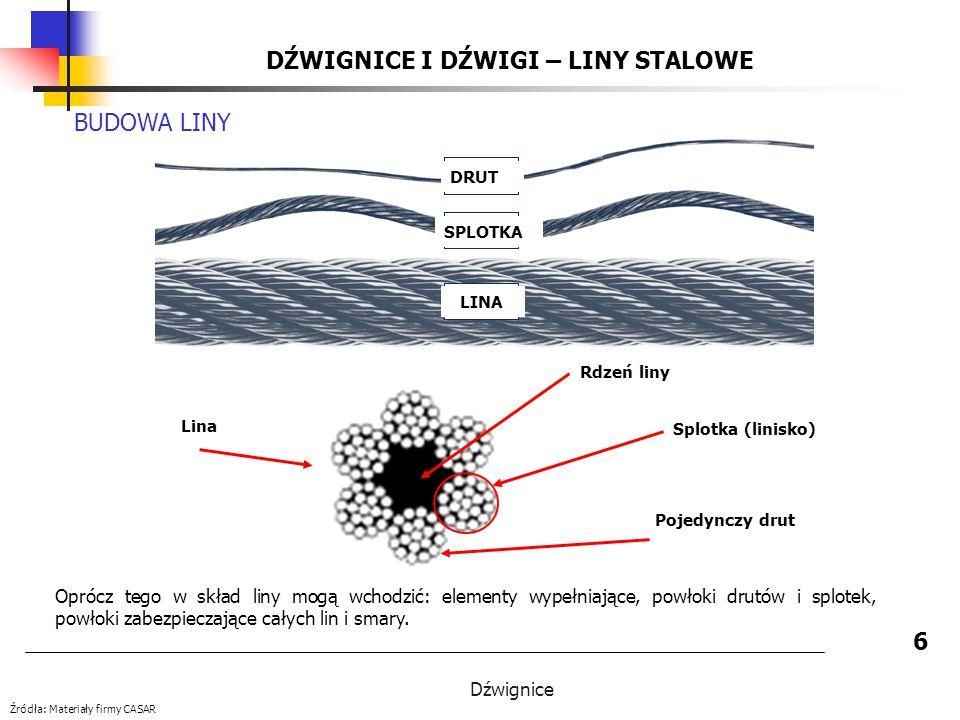 Dźwignice DŹWIGNICE I DŹWIGI - LINY STALOWE BUDOWA LINY – KONSTRUKCJE LIN STALOWYCH Liny stalowe o splotkach deformowanych plastycznie (przykłady) Źródła: Materiały firmy DRUMET Deformacja plastyczna (kompaktowanie) uzyskana w operacjach walcowania, zgniatania lub przeciągania splotek o liniowym styku drutów.