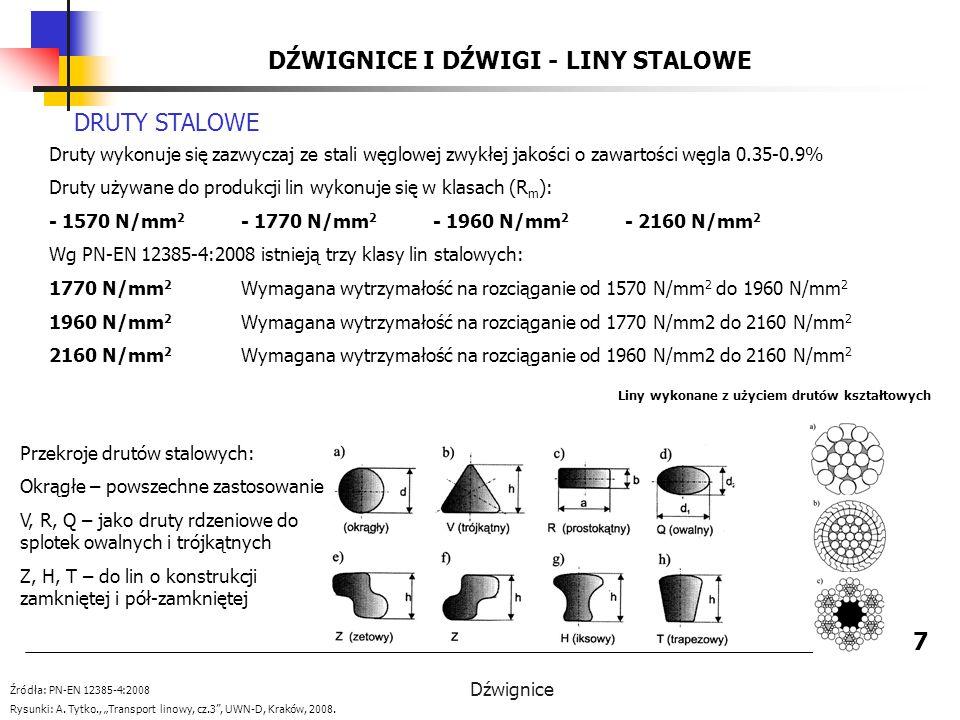 Dźwignice DŹWIGNICE I DŹWIGI - LINY STALOWE 7 DRUTY STALOWE Źródła: PN-EN 12385-4:2008 Rysunki: A.