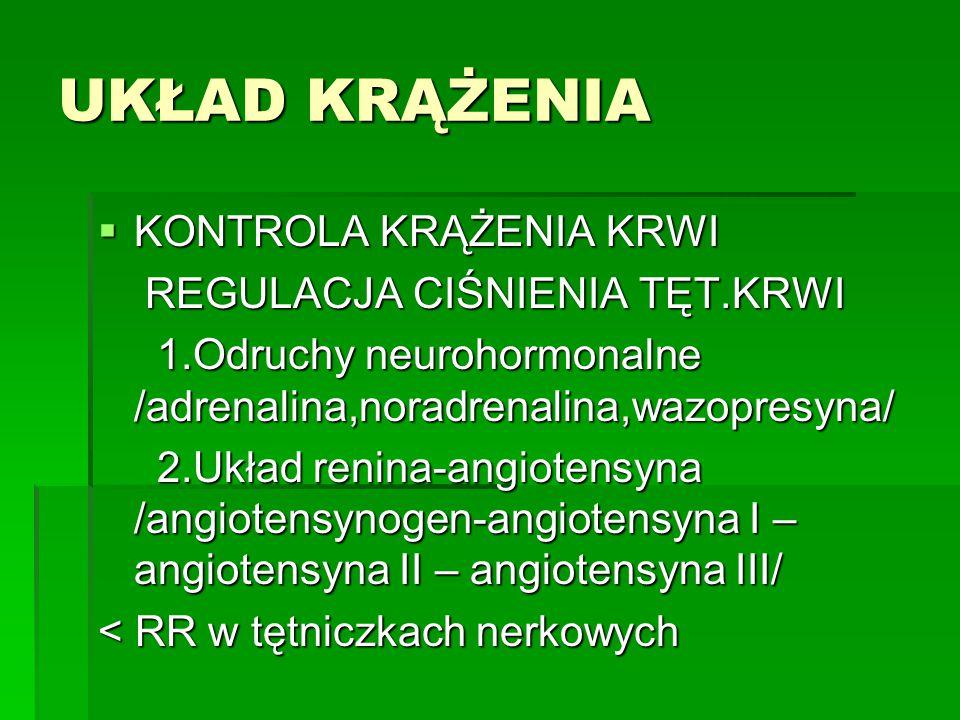 UKŁAD KRĄŻENIA  KONTROLA KRĄŻENIA KRWI REGULACJA CIŚNIENIA TĘT.KRWI REGULACJA CIŚNIENIA TĘT.KRWI 1.Odruchy neurohormonalne /adrenalina,noradrenalina,wazopresyna/ 1.Odruchy neurohormonalne /adrenalina,noradrenalina,wazopresyna/ 2.Układ renina-angiotensyna /angiotensynogen-angiotensyna I – angiotensyna II – angiotensyna III/ 2.Układ renina-angiotensyna /angiotensynogen-angiotensyna I – angiotensyna II – angiotensyna III/ < RR w tętniczkach nerkowych