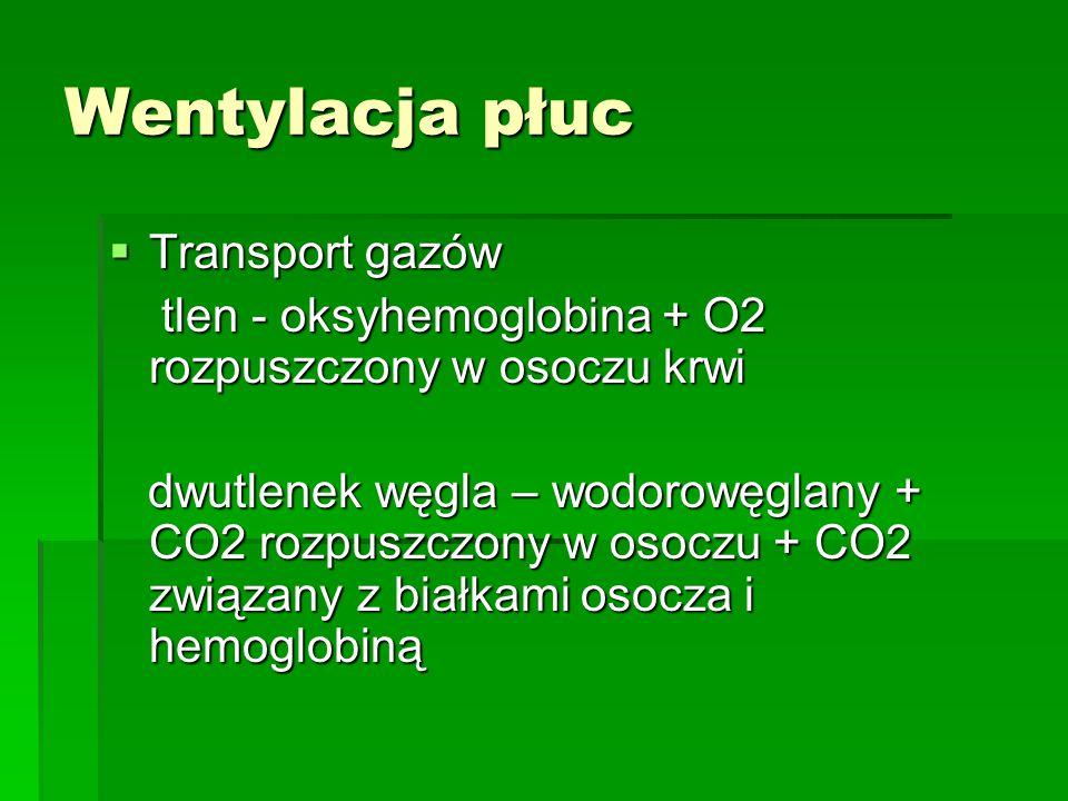 Wentylacja płuc  Transport gazów tlen - oksyhemoglobina + O2 rozpuszczony w osoczu krwi tlen - oksyhemoglobina + O2 rozpuszczony w osoczu krwi dwutlenek węgla – wodorowęglany + CO2 rozpuszczony w osoczu + CO2 związany z białkami osocza i hemoglobiną dwutlenek węgla – wodorowęglany + CO2 rozpuszczony w osoczu + CO2 związany z białkami osocza i hemoglobiną
