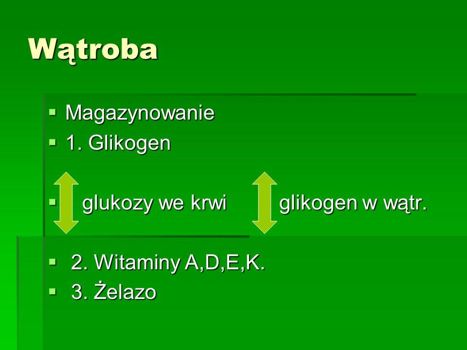 Wątroba  Magazynowanie  1.Glikogen  glukozy we krwi glikogen w wątr.