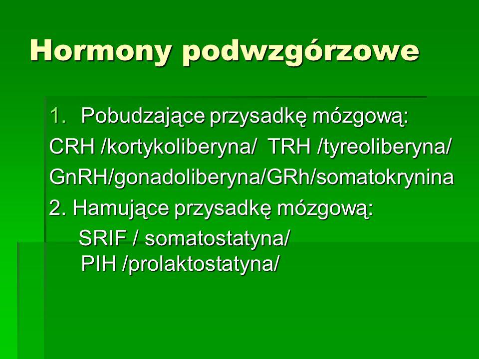 Przysadka mózgowa-część gruczołowa  1.hGH – ludzki hormon wzrostu  2.PRL – prolaktyna  3.ACTH – hormon adenokortykotropowy  4.TSH – hormon tyreotropowy  5.FSH – hormon folikulotropowy  6.LH – hormon luteotropowy