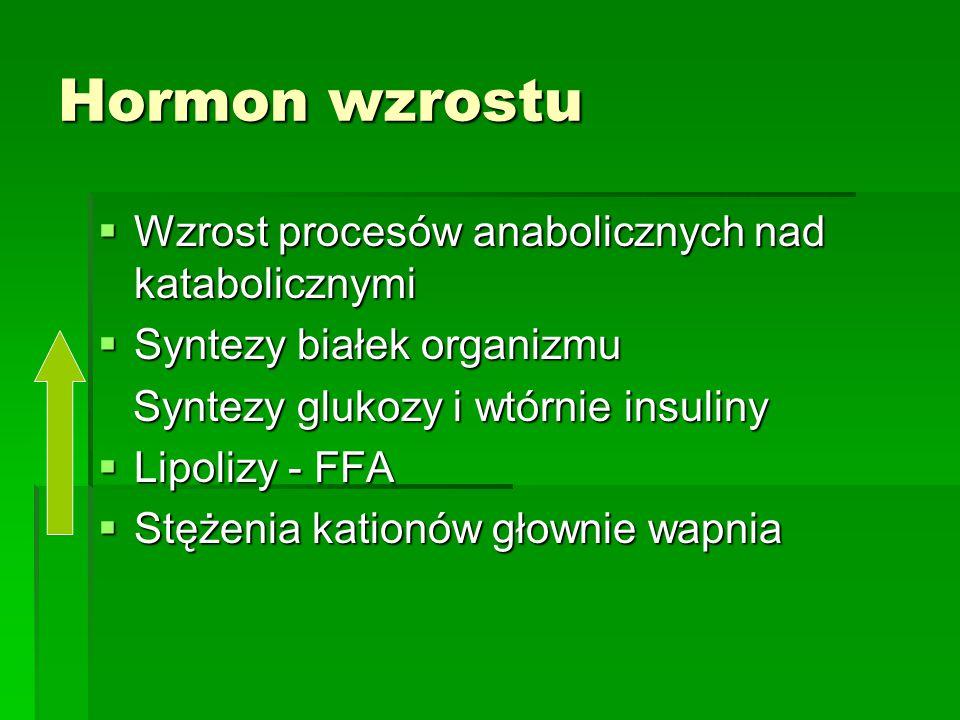 Hormon wzrostu  Wzrost procesów anabolicznych nad katabolicznymi  Syntezy białek organizmu Syntezy glukozy i wtórnie insuliny Syntezy glukozy i wtórnie insuliny  Lipolizy - FFA  Stężenia kationów głownie wapnia