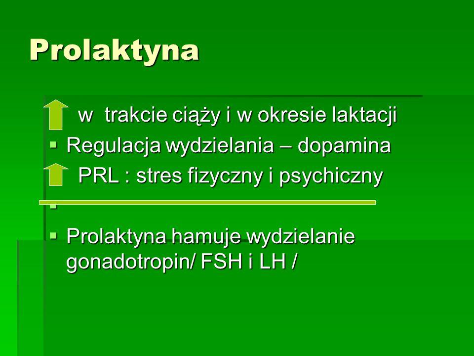 Prolaktyna  w trakcie ciąży i w okresie laktacji  Regulacja wydzielania – dopamina  PRL : stres fizyczny i psychiczny   Prolaktyna hamuje wydzielanie gonadotropin/ FSH i LH /